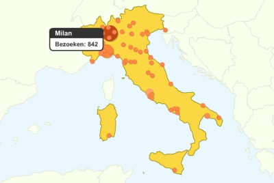 Most visits from Milan